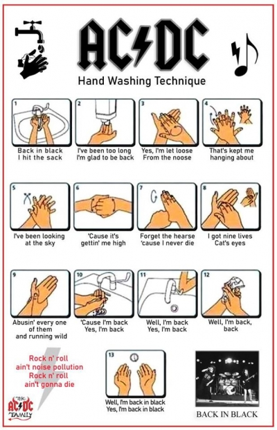 ''ACDC-Hand washing technique''